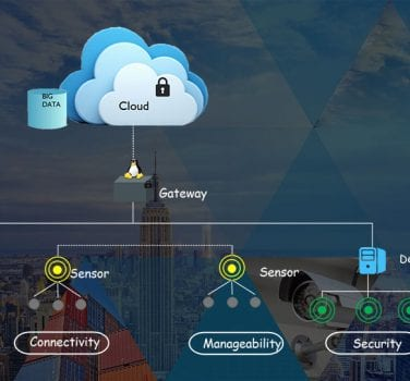 iot-gateway-solutions