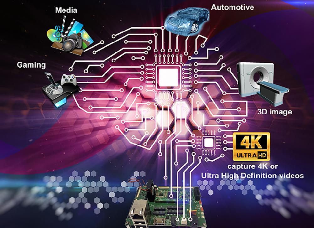 Comparison between Qualcomm® Snapdragon™ Platforms - 212