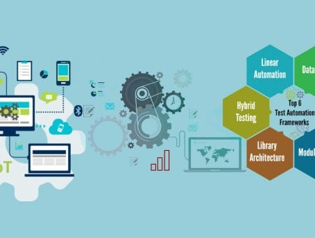 Top 6 Widely Used Test Automation Frameworks