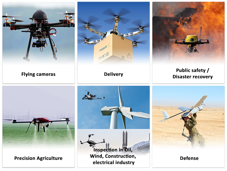 Use Cases of 5G in Drones