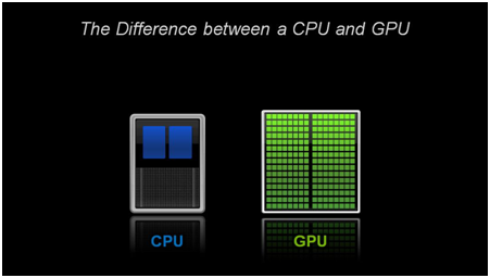 GPU for Medical Imaging, GPU for Oil and Gas
