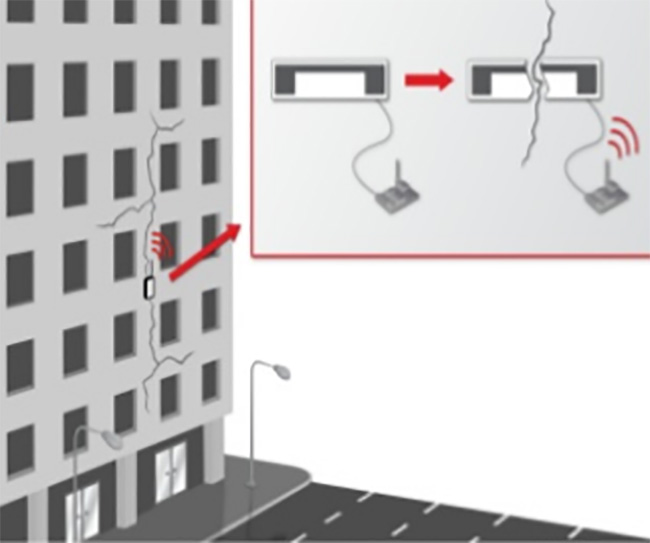 Smart-Heating-and-Ventilation