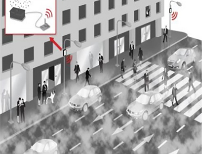 Understanding The Role Of Smart City Amp Its Components In