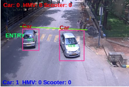 Fig [6]: Final image of Vehicle counting and classification (Fig 6 shows the resultant image of Vehicle counting and classification. Increased count after the car passed the virtual line.)