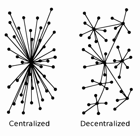 Decentralization and Security