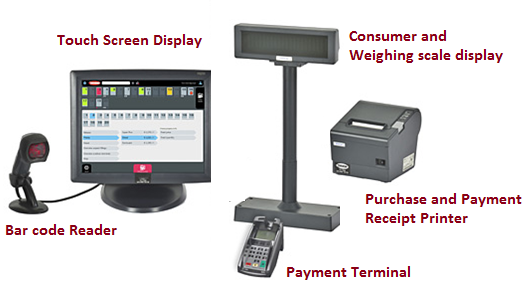 Figure 1. A typical EPoS terminal with payment system