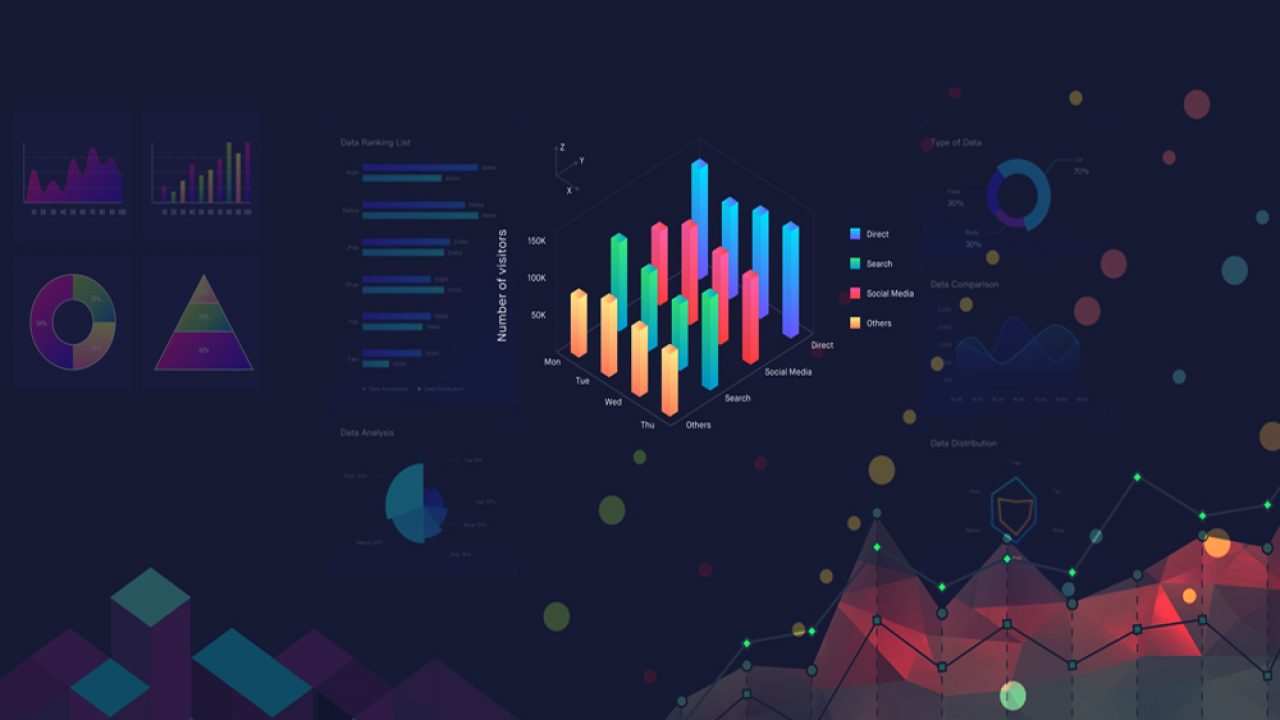 BI and Data Visualization Tools for 2019