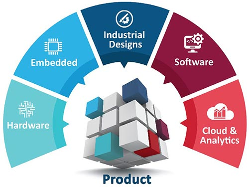 Device Engineering Services Focus Area