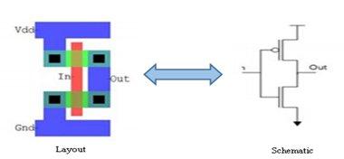 Figure 1: LVS