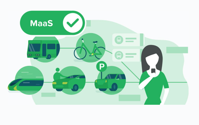 What is mobility as a service maas