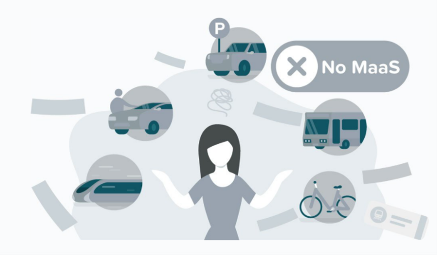 What is mobility as a service no maas