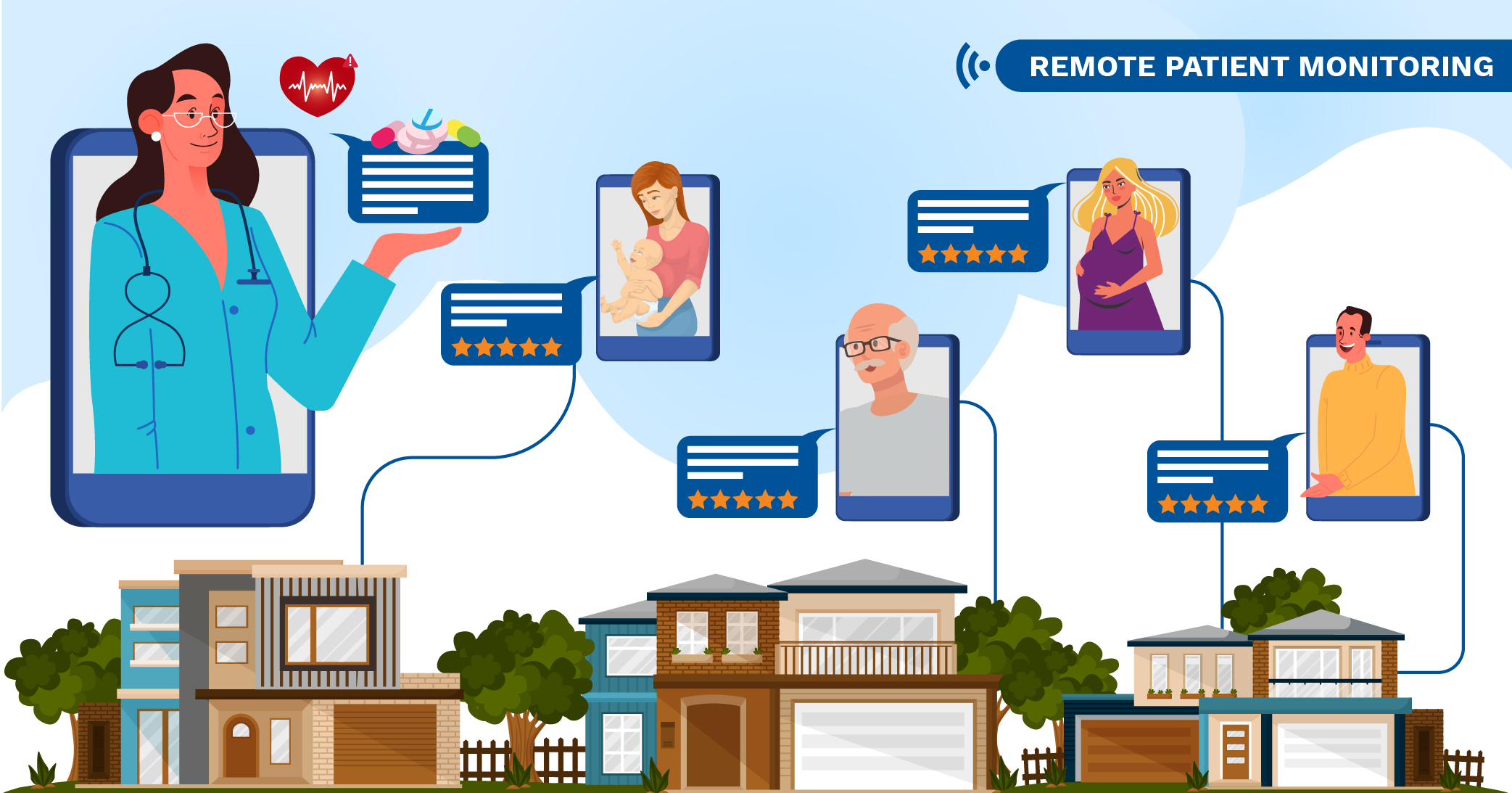 Remote patient monitoring - Infographic