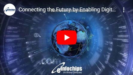 Connecting the Future by Enabling Digital Transformation from Silicon to Software - Corporate Video
