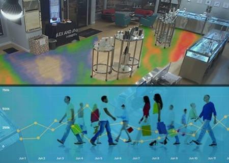 Retail Key Data Insights